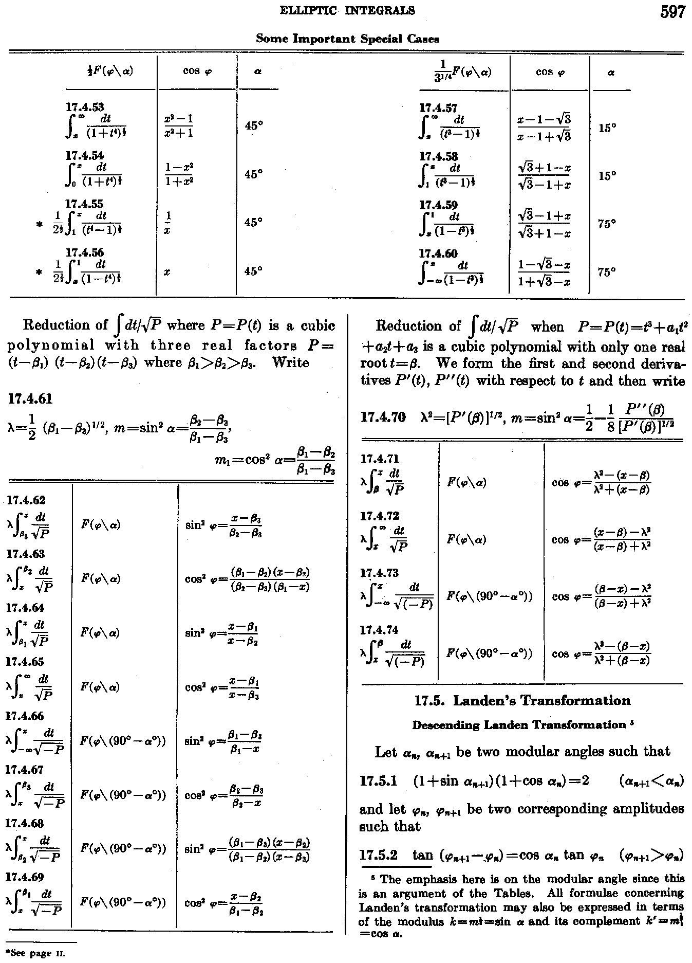 PDF Handbook of Electronic Tables Formulas Best Collection